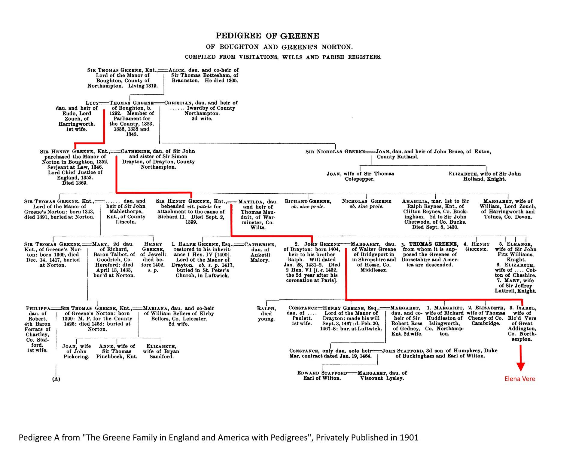 Greene Family Pedigree Chart